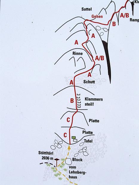 Foto: Andreas Koller / Klettersteig Tour / Klettersteig auf die Wankspitze (2219m) / Der untere Teil des Wank-Klettersteigs / 12.11.2008 01:14:16