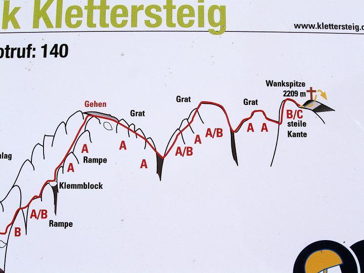 Foto: Andreas Koller / Klettersteig Tour / Klettersteig auf die Wankspitze (2219m) / Der obere Teil des Wank-Klettersteigs / 12.11.2008 01:13:59