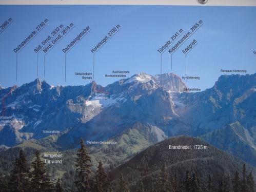 Foto: hanna84 / Wander Tour / Auf den Rittisberg / Herrliches Panorama, wenn das Wetter schön ist (Tafel am Aussichtsturm) / 20.07.2009 20:56:08