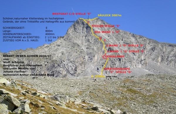 Klettersteig Johann Topo : Fotogalerie tourfotos fotos zur klettersteig tour säuleck