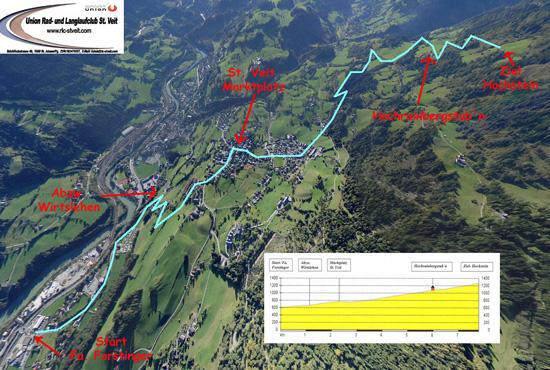 Foto: www.rlc-stveit.com / Mountainbike Tour / Hochstein / Standortübersicht / 20.08.2007 18:00:12
